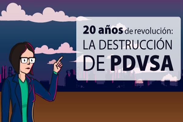Destrucción de PDVSA tras 20 años de revolución