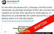 """""""Bloqueo es responsable de 99 % de las pérdidas del volumen de ingresos"""""""