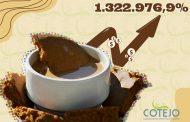 Inflación acumulada en Índice Catalina es de 1.322.976,9 %