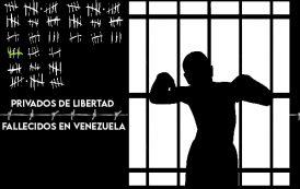218 presos fallecidos en CDP o calabozos policiales en 2020