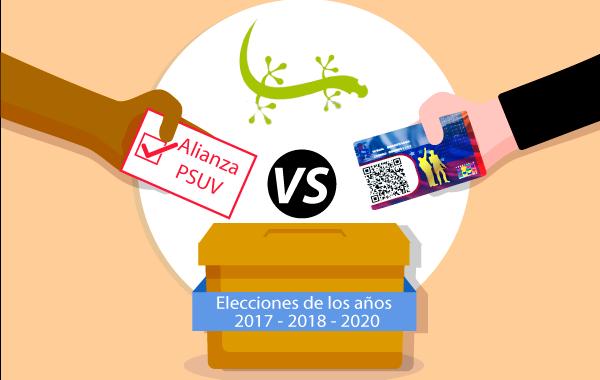 Parlamentarias 2020: votos del sector oficial representan 21,3 % de portadores del Carnet de la Patria