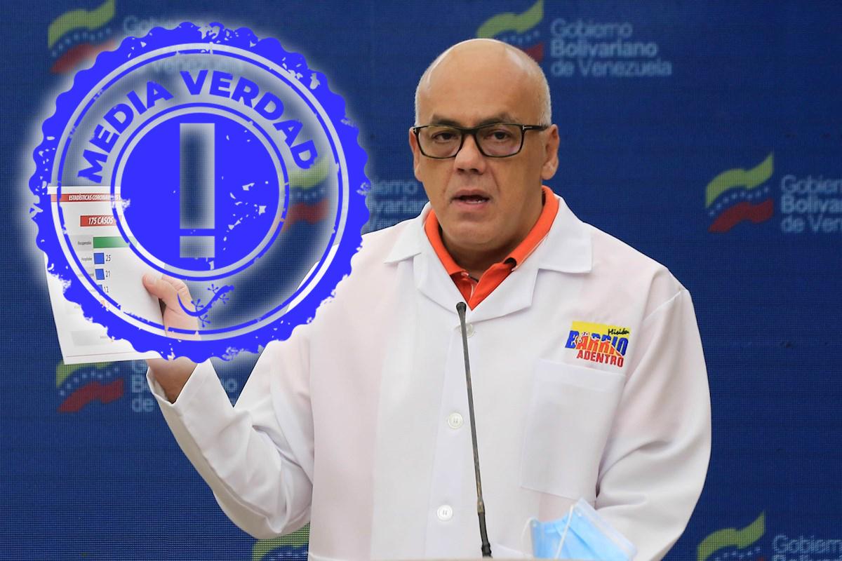 """Jorge Rodríguez: """"Con dinero del Banco de Inglaterra Venezuela pagaría las vacunas para todos sus habitantes"""""""