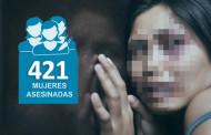 Mujeres asesinadas en el año 2018